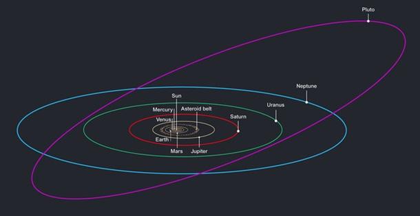 На планете 2MASS J2126-8140, год длится миллион земных лет