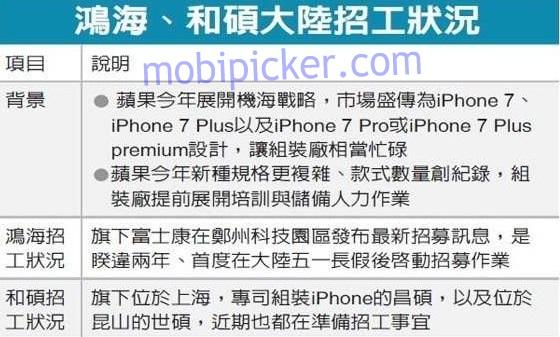 iPhone 7 випустять у трьох варіантах - ЗМІ