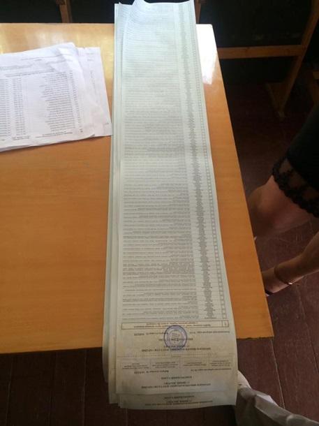 В Украине проходят довыборы в Раду: онлайн