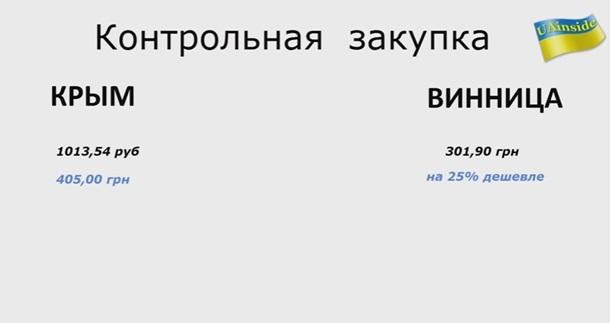 Оккупанты в Крыму намерены получить разрешение изымать земельные участки у граждан - Цензор.НЕТ 9016