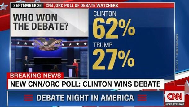 Сьогодні відбудуться перші дебати Клінтон і Трампа