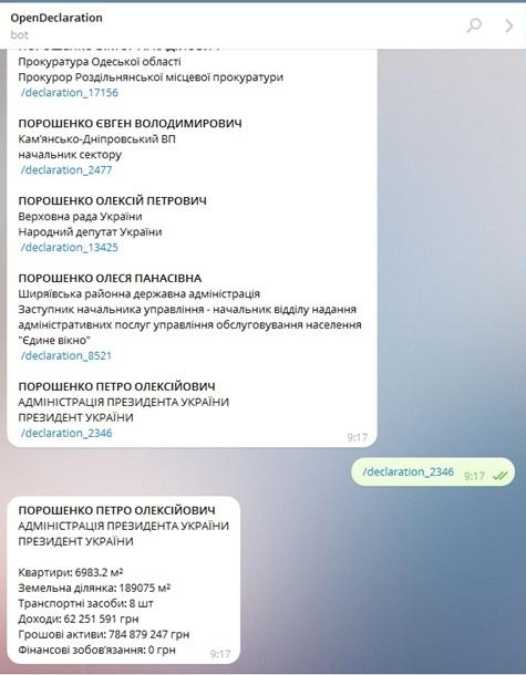 Спроектирован телеграм-бот, который будет мониторить декларации чиновников