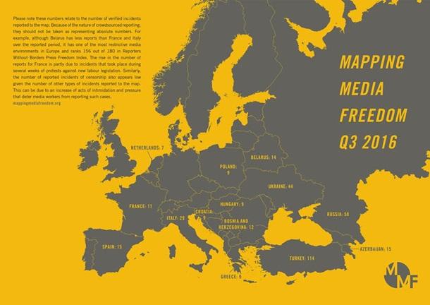 Украина в лидерах по ущемлениям журналистов