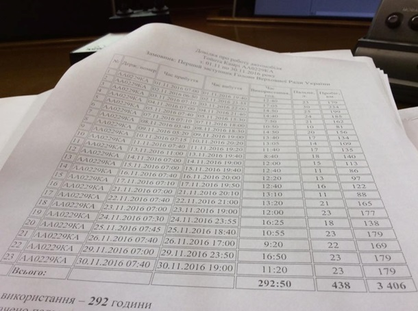 ВРаде наГеращенко отмывают тысячи гривен