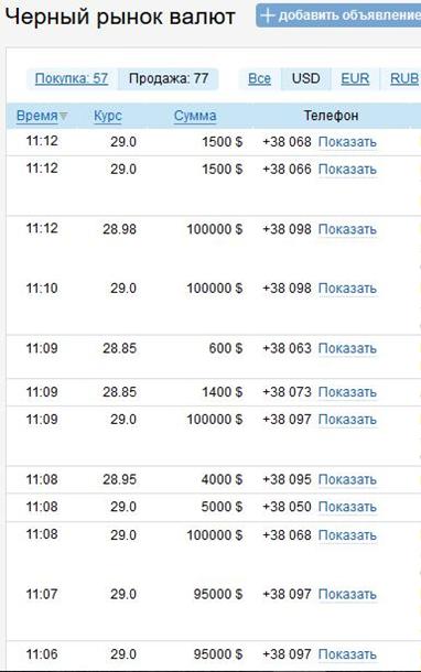 Курс валют на 13 января: доллар выше 29