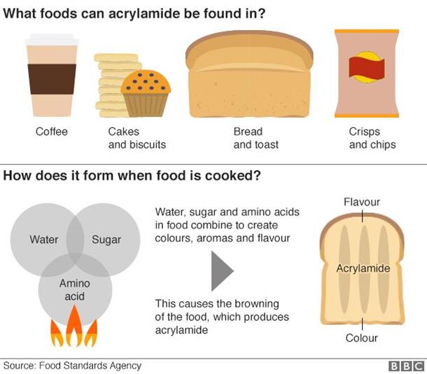 Жареную картошку можно готовить почти без канцерогенов - ученые - Korrespondent.net