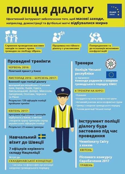 Євробачення: у Києві з'явиться