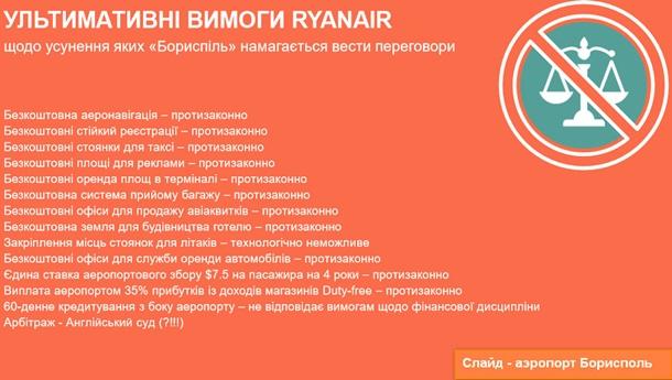 Україна без Ryanair. Бориспіль не взяв лоукостер