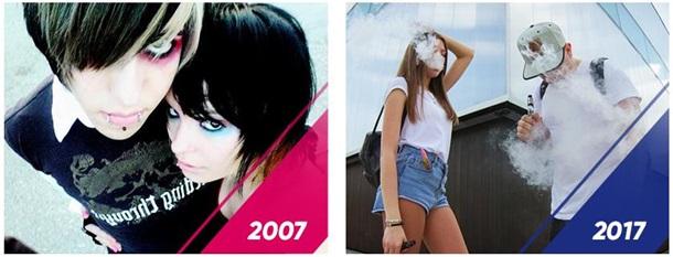 Як змінилося наше життя всього за 10 років
