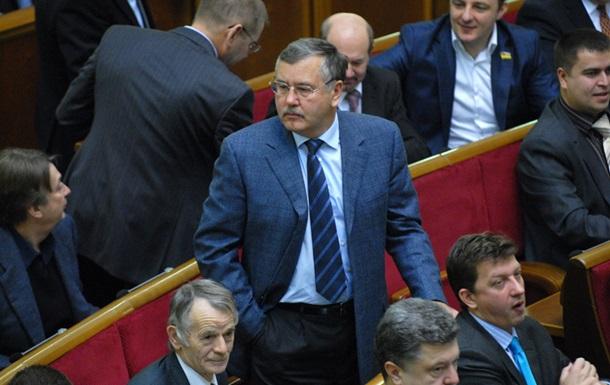 Семерым депутатам от Батьківщини может грозить исключение из фракции - Гриценко