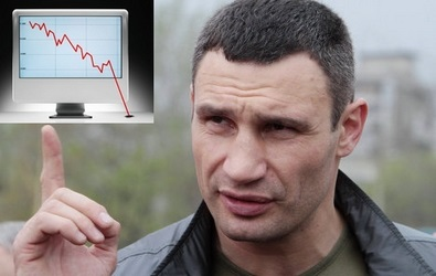Рейтинги Віталія Кличка падають