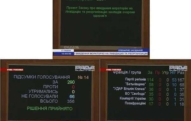 Парламент проголосував за мораторій на закриття медичних закладів