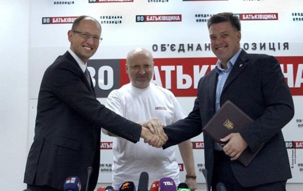 Атятяй опозиції і мімімі Партії регіонів