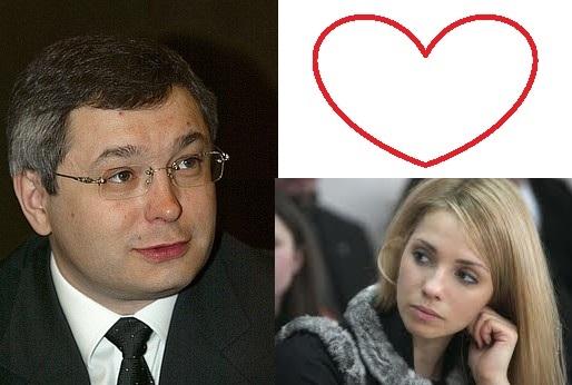 Жужа и русский миллиардер Глеб Фетисов