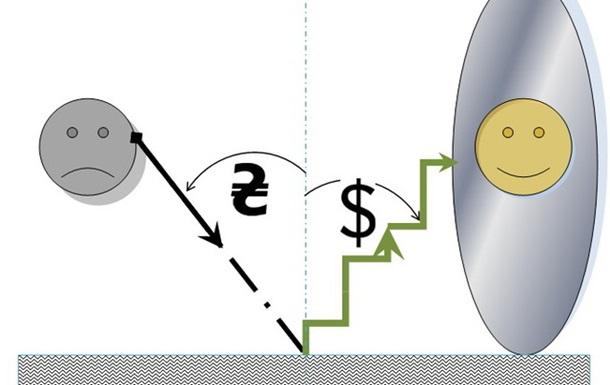 Угол отражения равен углу падения, часть 1
