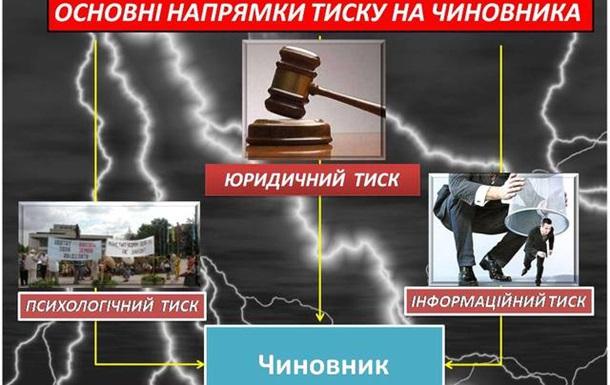 Три рабства українського народу