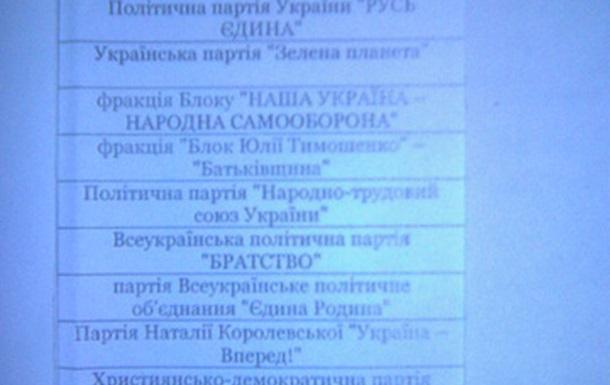«Русские» выборы в Украине ,или анархия-мать порядка!