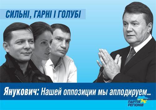 Цирки Украина