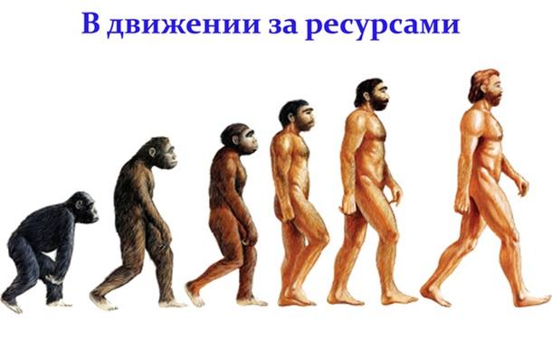 Мозг граждан Украины. Часть 1