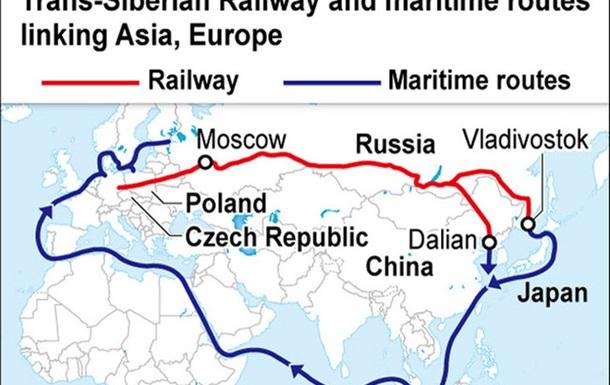 Россия садится на транзитную иглу! )