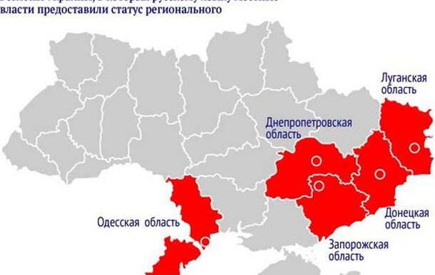 Як повернути Україну Росії без жодного пострілу
