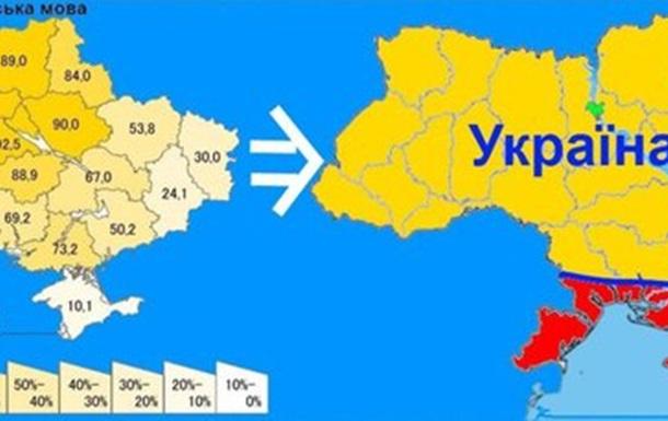 Україна чи Малоросія?