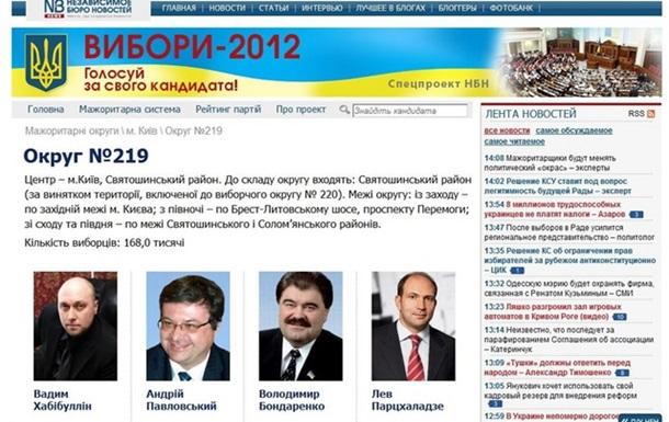 Спецпроект Вибори-2012. Можливість проголосувати за конкретного кандидата...