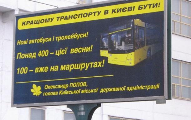 3 часа на дорогу -  кращому транспорту в Києві бути ?