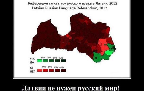 Російське братерство на практиці 2: відношення росіян до сусідів.