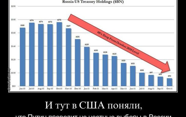 Новые предприятия России: итоги семи месяцев