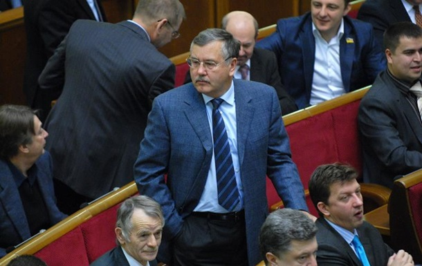 Гриценко вызывают в прокуратуру