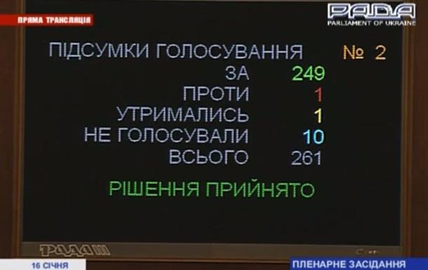 Верховная Рада приняла бюджет-2014 без обсуждения