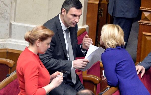 Янукович назвал сроки для изменения Конституции - Кличко
