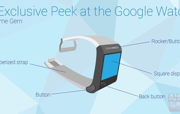 В Сети появились первые изображения  умных  часов Google Watch от Motorola