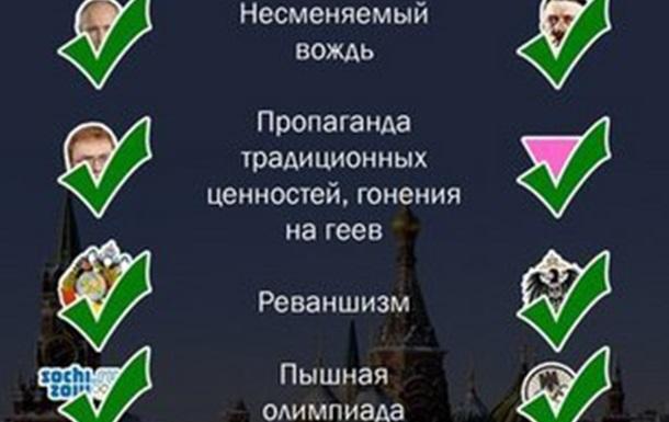 1954 год. Крым - Украине. Белгородскую область - Росии.