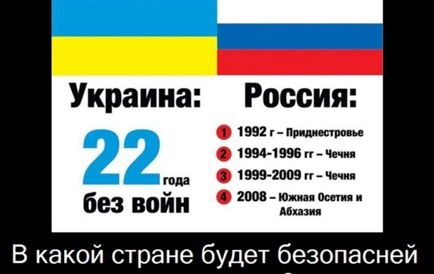 Спасение кресла Медведева, начало геноцида крымского населения и  крах крымского