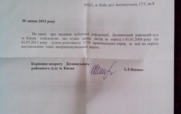 Деснянский райсуд Киева за 4,5 года 5230 уголовных дел 1 оправдательный