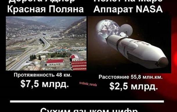 Порівняємо Сочі і Крим!