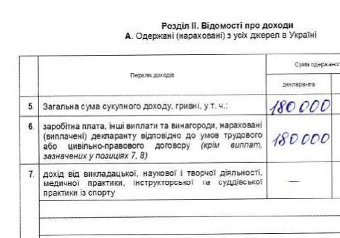 Как Тимошенко зарабатывает 15 тысяч гривен в месяц