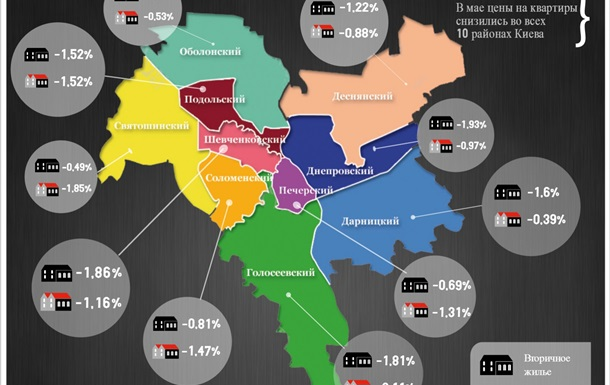 Цены на квартиры в мае снизились во всех районах Киева