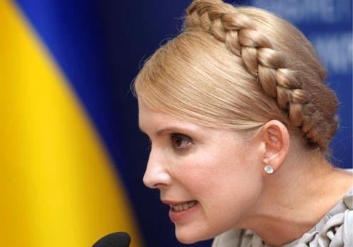 «Четвертый реактор» украинской политики