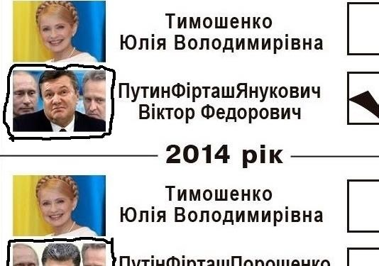 Політтехнологічні маніпуляції від росіян