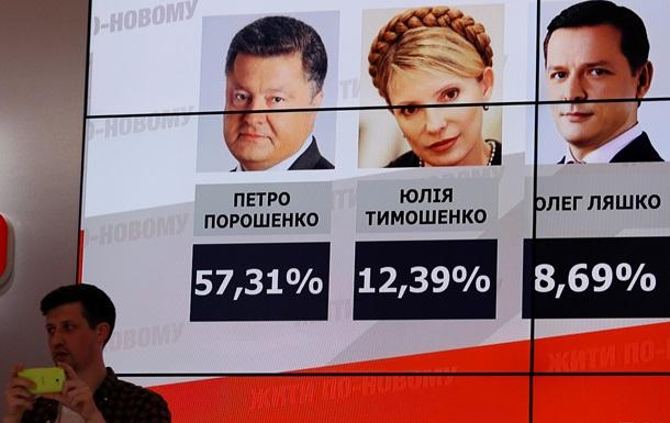 Президент Румынии поспешил поздравить Порошенко с победой на выборах