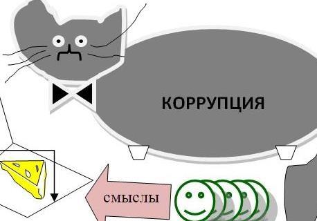 Г-н Шимкив! Вытащите новую власть из коррумпированной мышеловки!