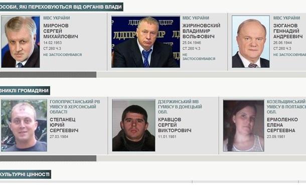 МВД Украины объявило в розыск Жириновского, Зюганова и Миронова