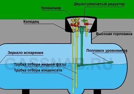 Энергетическая безопасность Украины.