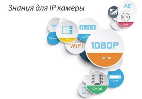 Преимущества и недостатки IP-камер