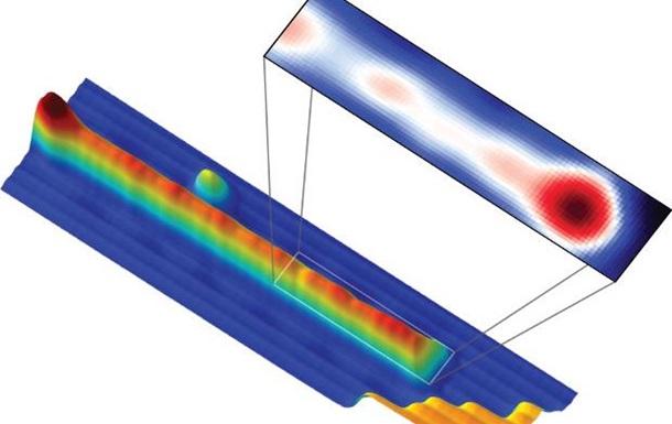 Эксперимент подтвердил существование истинно нейтральной частицы