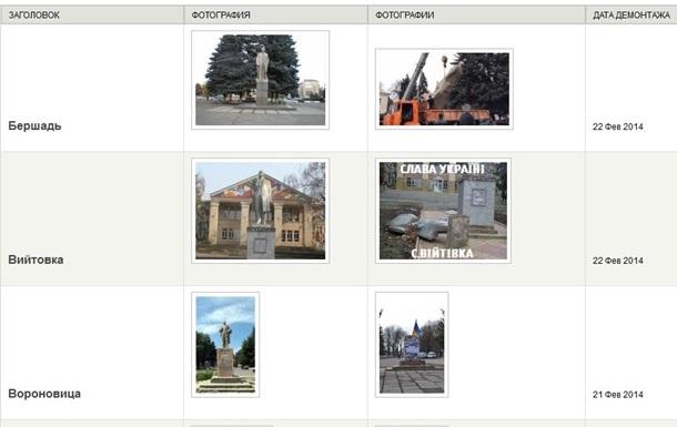 В России появился сайт о памятниках Ленину