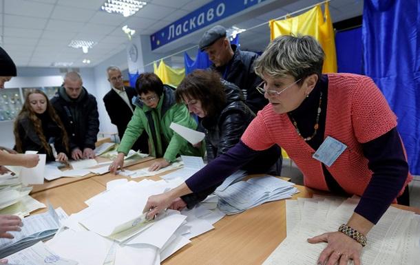 Результаты выборов 2014 на востоке Украины